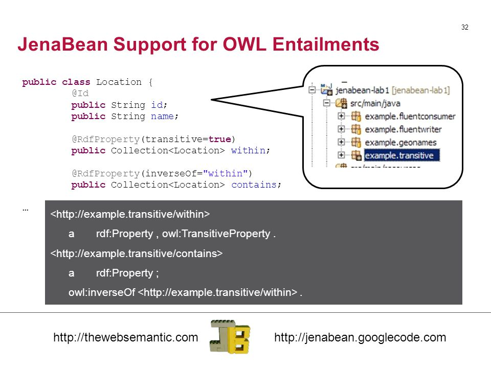 JenaBean Support for OWL Entailments 32 public class Location { @Id public String id; public String name; @RdfProperty(transitive=true) public Collection within; @RdfProperty(inverseOf= within ) public Collection contains; … a rdf:Property, owl:TransitiveProperty.
