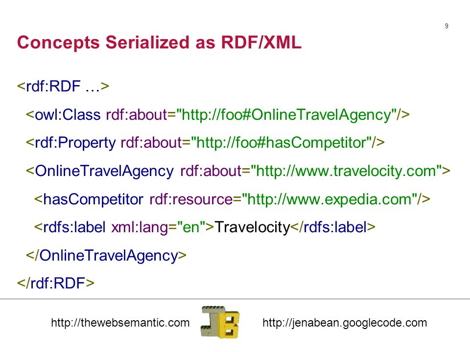 9 Concepts Serialized as RDF/XML Travelocity