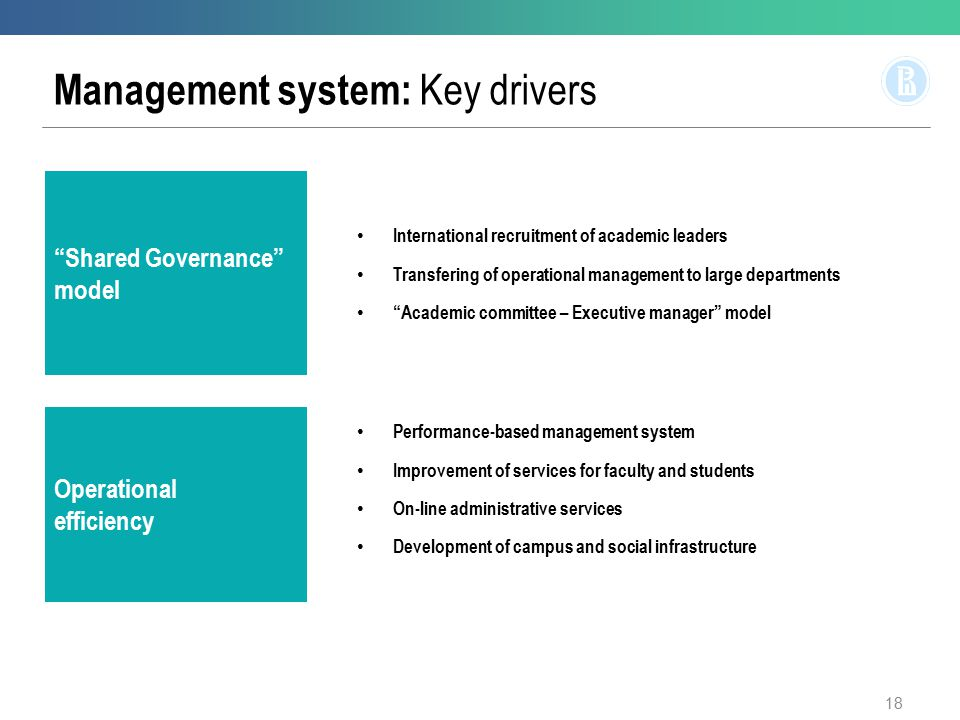 Management system: Key drivers Shared Governance model International recruitment of academic leaders Transfering of operational management to large departments Academic committee – Executive manager model Recourses Operational efficiency Performance-based management system Improvement of services for faculty and students On-line administrative services Development of campus and social infrastructure 18