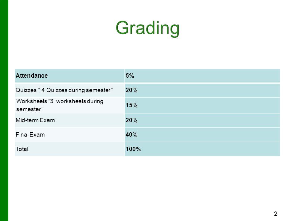 2 5%Attendance 20%Quizzes