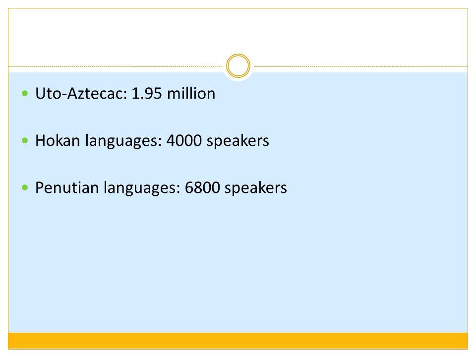 Uto-Aztecac: 1.95 million Hokan languages: 4000 speakers Penutian languages: 6800 speakers
