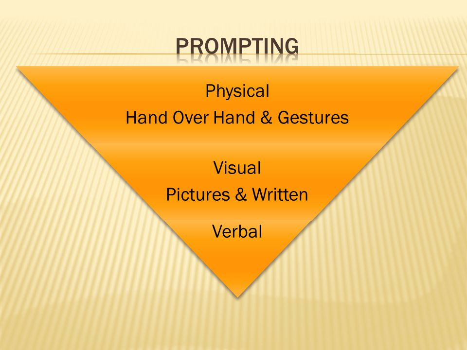 Physical Hand Over Hand & Gestures Visual Pictures & Written Verbal