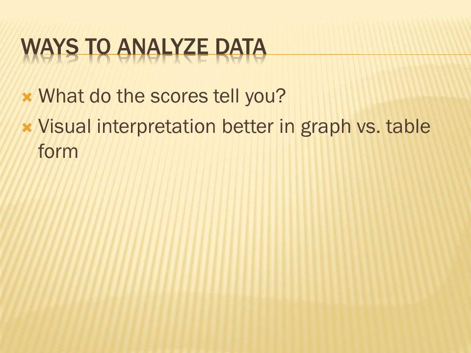  What do the scores tell you?  Visual interpretation better in graph vs. table form
