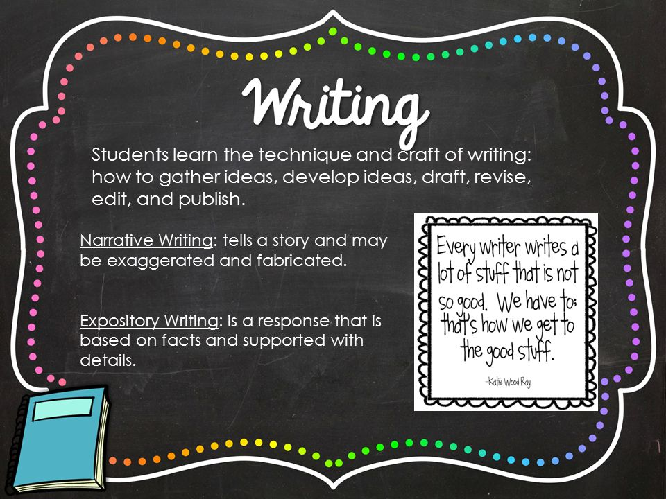 Students learn the technique and craft of writing: how to gather ideas, develop ideas, draft, revise, edit, and publish. Narrative Writing: tells a st