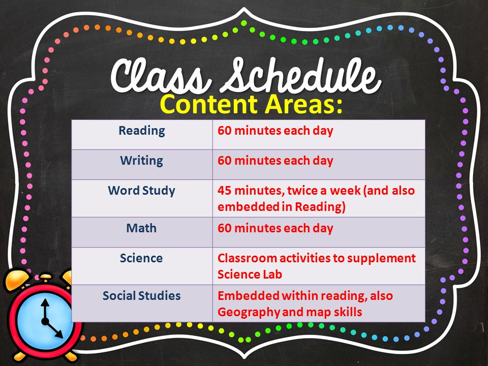 Reading60 minutes each day Writing60 minutes each day Word Study45 minutes, twice a week (and also embedded in Reading) Math60 minutes each day ScienceClassroom activities to supplement Science Lab Social StudiesEmbedded within reading, also Geography and map skills Content Areas: