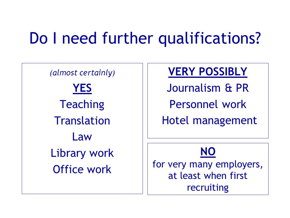 Do I need further qualifications? (almost certainly) YES Teaching Translation Law Library work Office work VERY POSSIBLY Journalism & PR Personnel wor