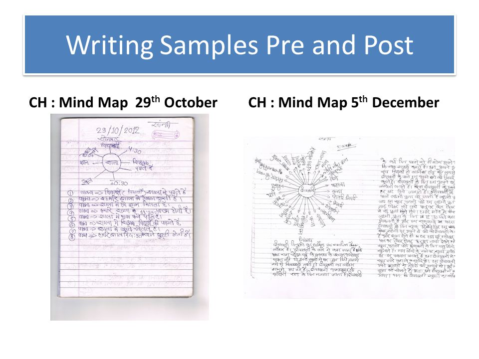 Writing Samples Pre and Post CH : Mind Map 29 th OctoberCH : Mind Map 5 th December