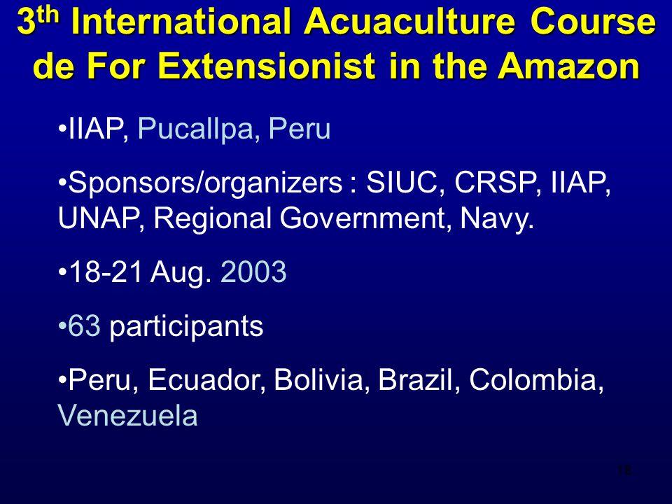 19 1 st International Training Course on Tropical Fish Nutrition IIAP, Pucallpa, Peru Sponsors/organizers : SIUC, CRSP, IIAP, UNAP, Regional Government, University of Arkansas Aug 22, 2003 63 participants Peru, Ecuador, Bolivia, Brazil, Colombia, Venezuela