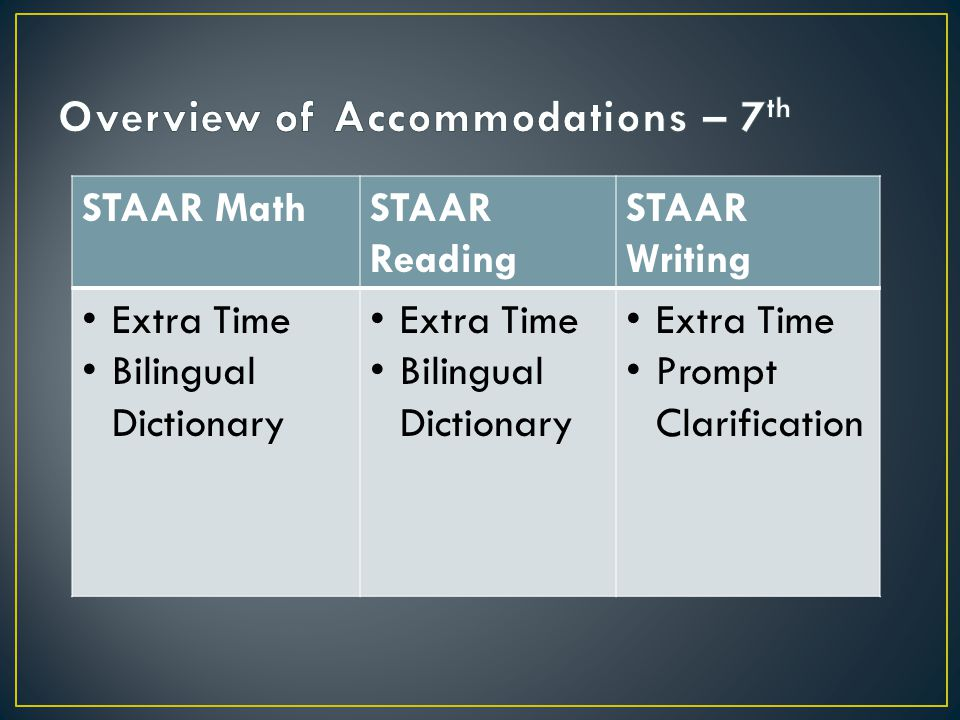 STAAR MathSTAAR Reading STAAR Writing Extra Time Bilingual Dictionary Extra Time Bilingual Dictionary Extra Time Prompt Clarification