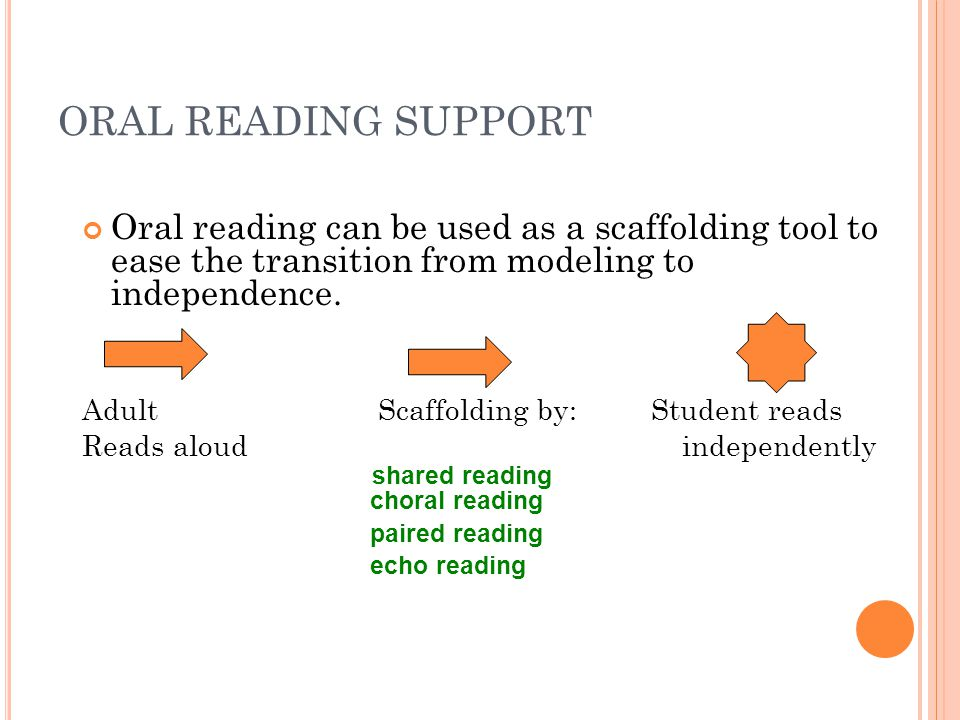ORAL READING SUPPORT Oral reading can be used as a scaffolding tool to ease the transition from modeling to independence.