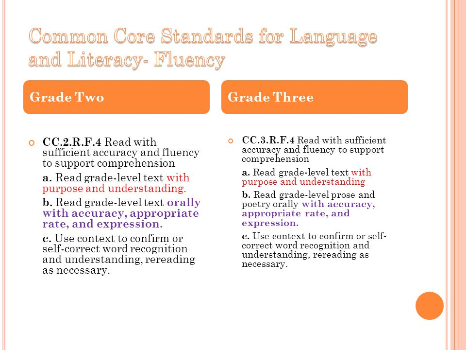 CC.2.R.F.4 Read with sufficient accuracy and fluency to support comprehension a.