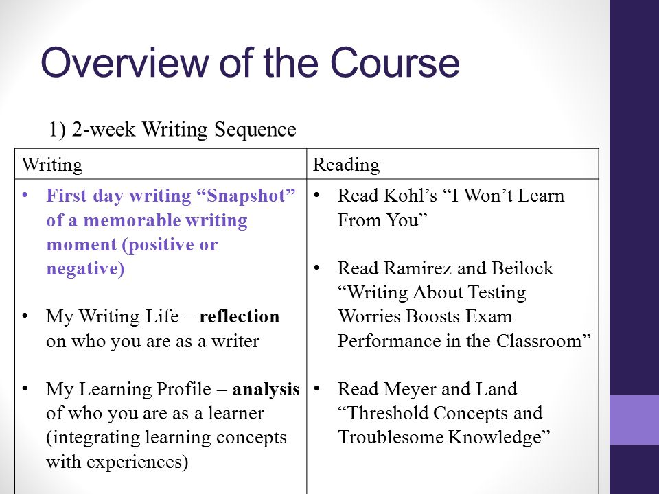 Overview of the Course 1) 2-week Writing Sequence WritingReading First day writing Snapshot of a memorable writing moment (positive or negative) My Writing Life – reflection on who you are as a writer My Learning Profile – analysis of who you are as a learner (integrating learning concepts with experiences) Read Kohl's I Won't Learn From You Read Ramirez and Beilock Writing About Testing Worries Boosts Exam Performance in the Classroom Read Meyer and Land Threshold Concepts and Troublesome Knowledge
