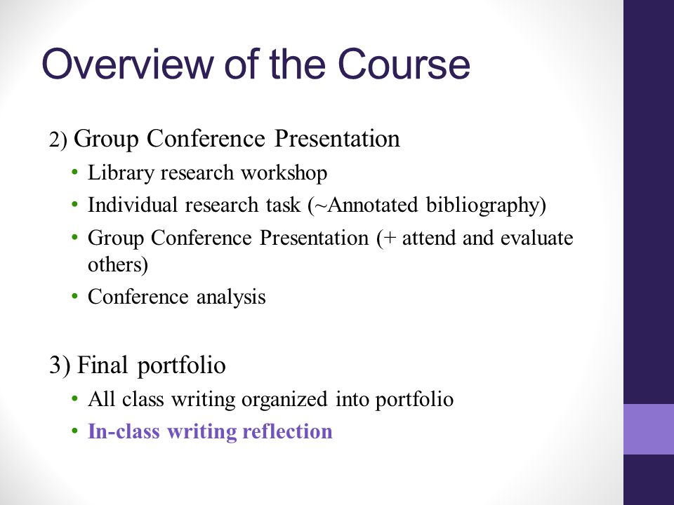 Overview of the Course 2) Group Conference Presentation Library research workshop Individual research task (~Annotated bibliography) Group Conference Presentation (+ attend and evaluate others) Conference analysis 3) Final portfolio All class writing organized into portfolio In-class writing reflection