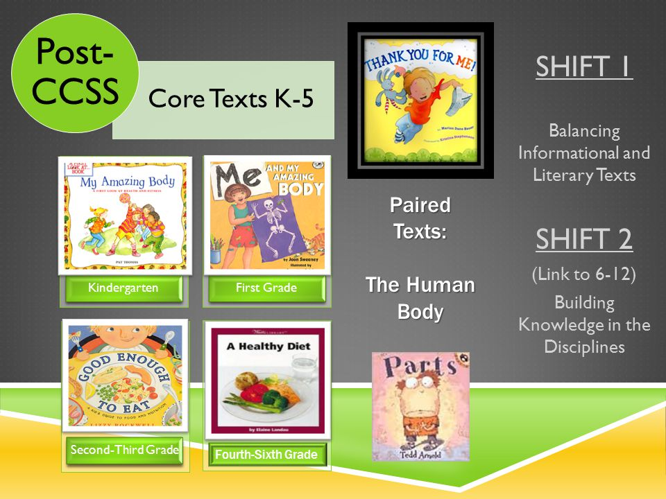 SHIFT 1 Balancing Informational and Literary Texts SHIFT 2 (Link to 6-12) Building Knowledge in the Disciplines Paired Texts: The Human Body Fourth-Sixth Grade