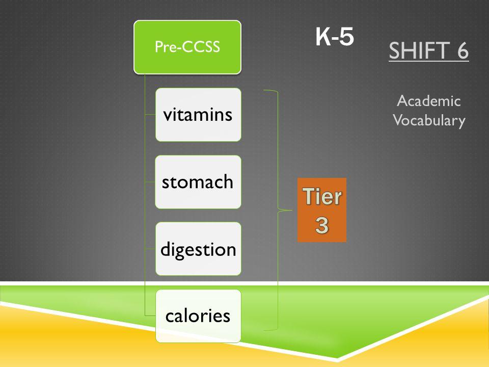 SHIFT 6 Academic Vocabulary K-5