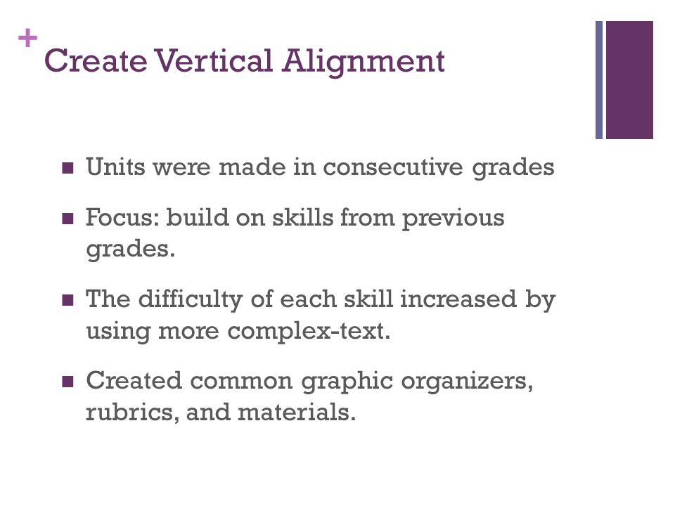 + Create Vertical Alignment Units were made in consecutive grades Focus: build on skills from previous grades.