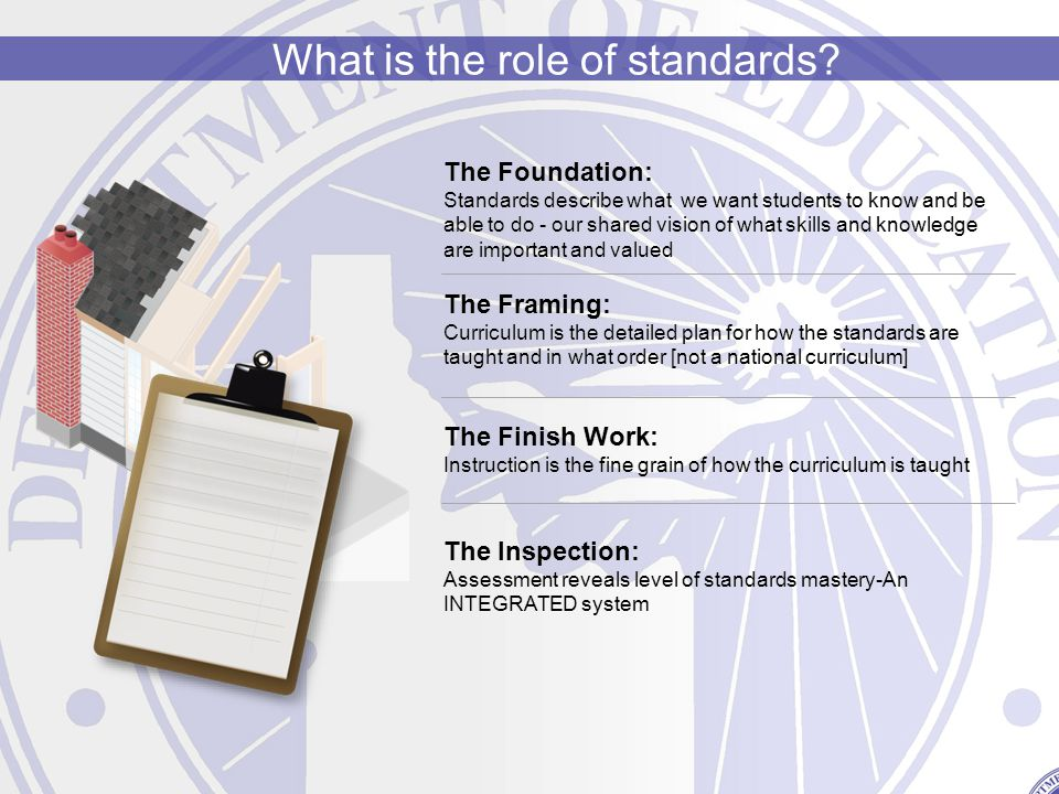 Origin of the Common Core State Standards What is the role of standards.