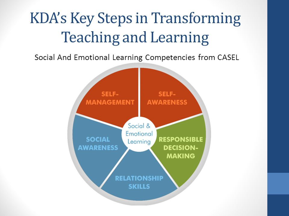KDA's Key Steps in Transforming Teaching and Learning Social And Emotional Learning Competencies from CASEL