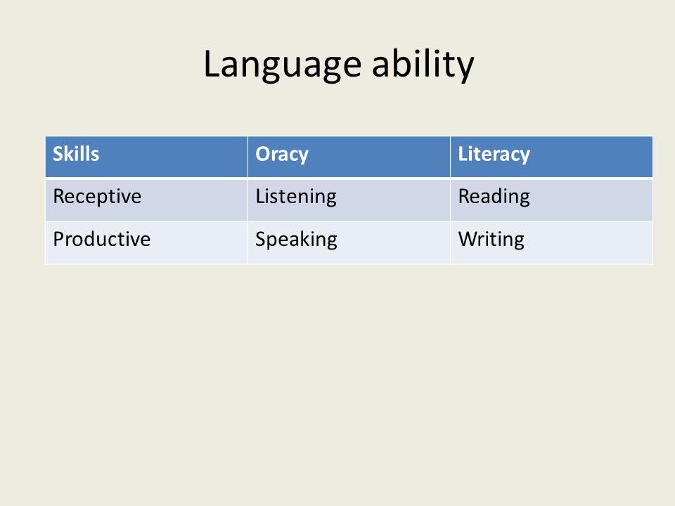 Language ability LiteracyOracySkills ReadingListeningReceptive WritingSpeakingProductive