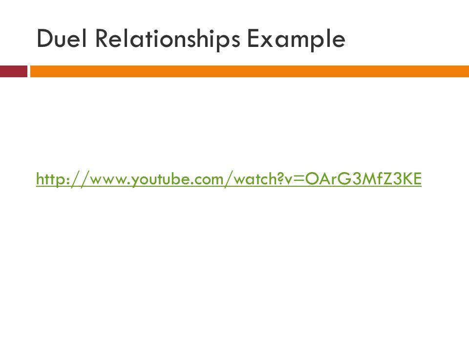 Duel Relationships Example http://www.youtube.com/watch?v=OArG3MfZ3KE