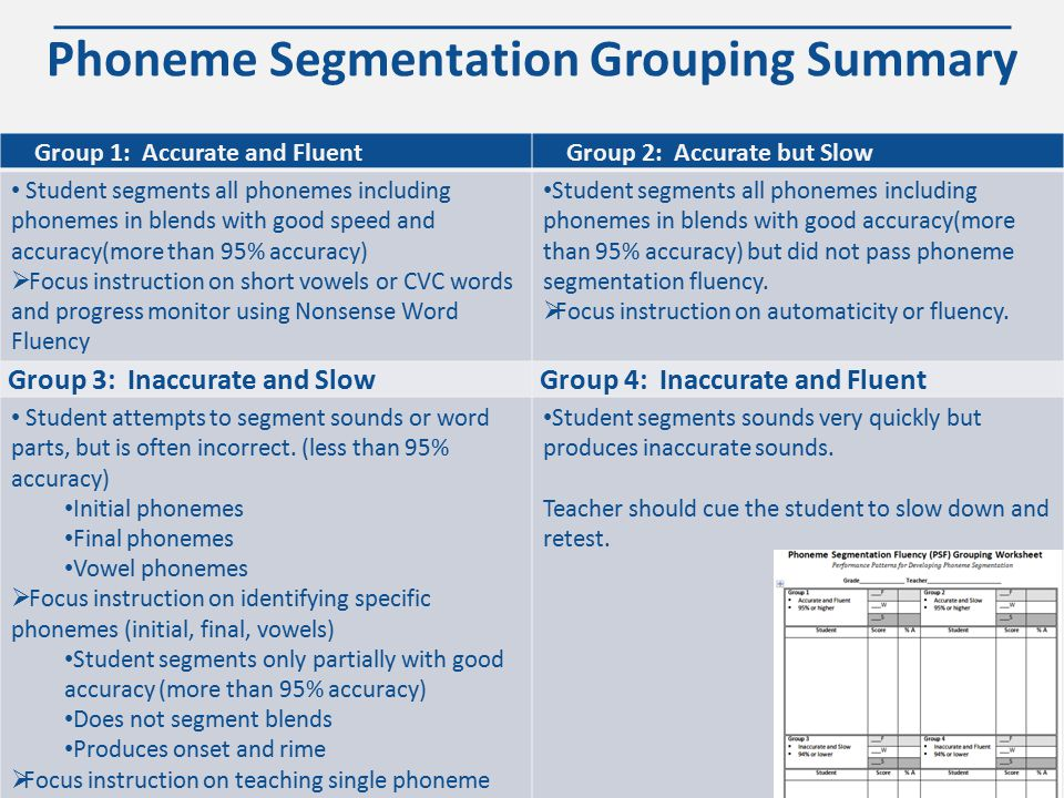 WWW.KANSASMTSS.ORG Grouping for Phoneme Segmentation Fluency (PSF) 1.Locate Class Distribution Report 2.Identify students needing strategic and intens