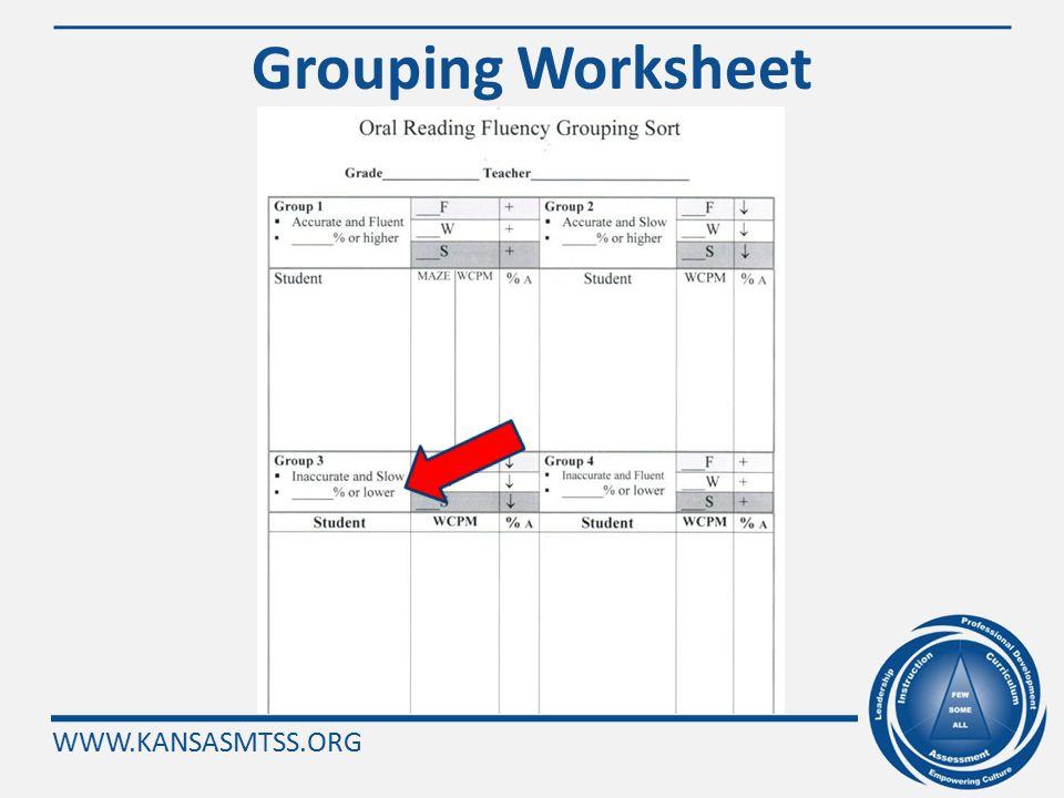 WWW.KANSASMTSS.ORG Diagnostic Process for Oral Reading Fluency Once the initial instructional sort has been completed, the diagnostic process is started.