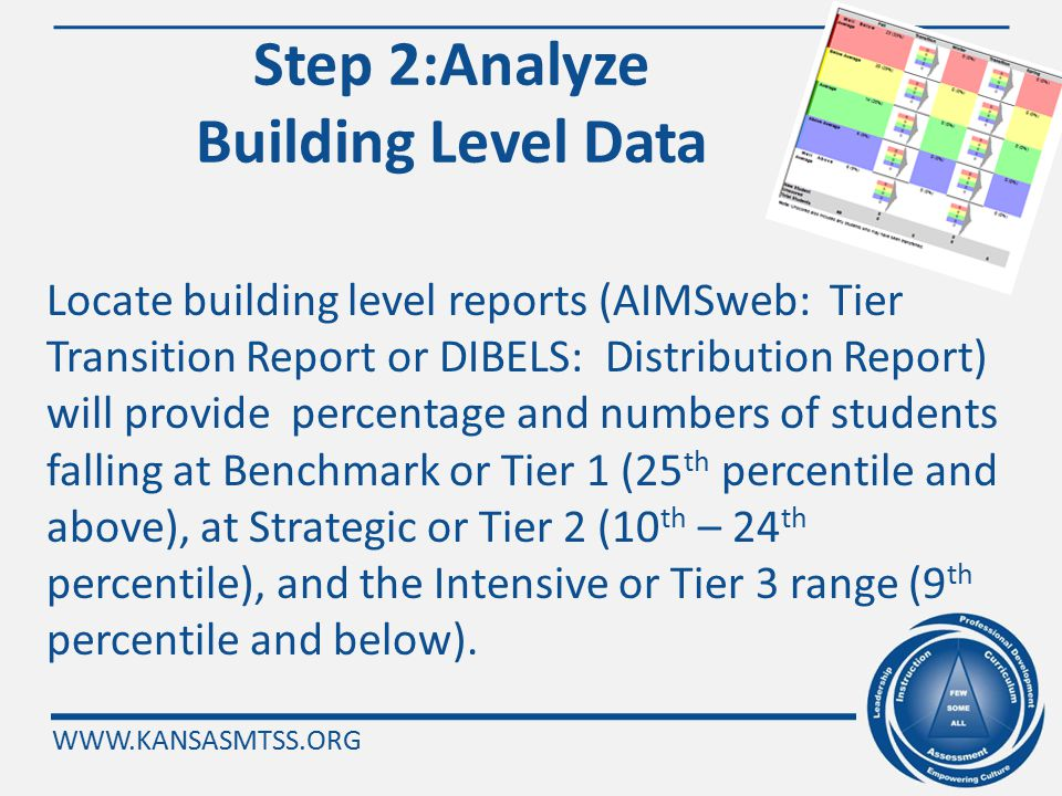 WWW.KANSASMTSS.ORG Additional Assessment Whenever students fail to make adequate growth on progress monitoring assessments, it may be an indication that additional diagnostic assessment needs to be conducted to obtain additional information about skill weaknesses.