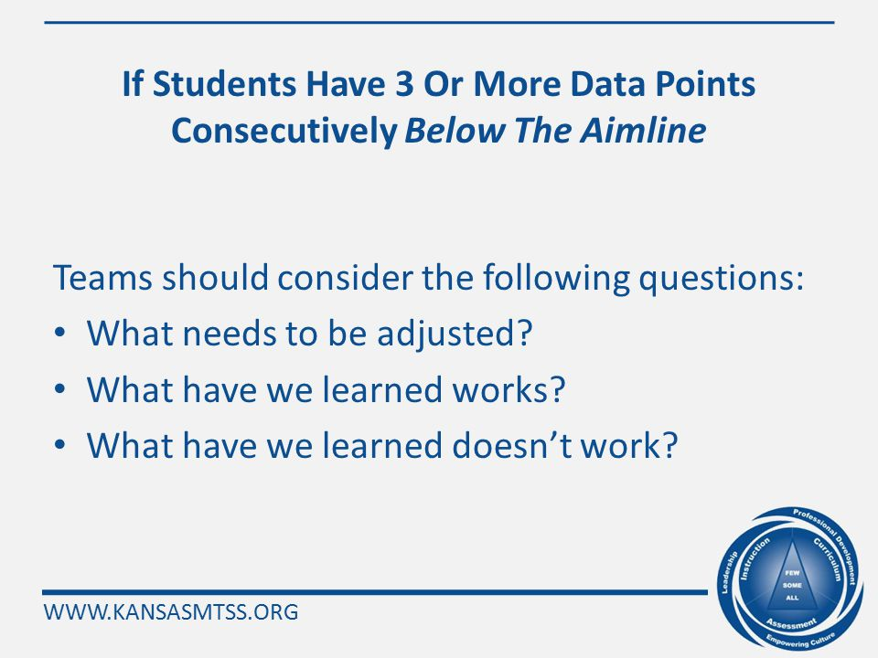 WWW.KANSASMTSS.ORG If Students Have 3 or More Data Points Consecutively Above The Aimline Regroup to work on new intervention skill Exit supplemental
