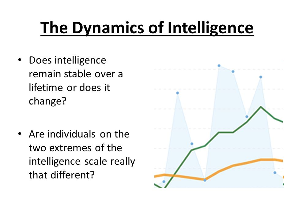 The Dynamics of Intelligence Does intelligence remain stable over a lifetime or does it change.