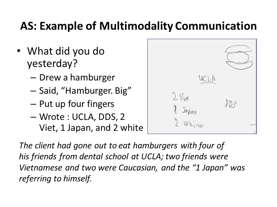 """AS: Example of Multimodality Communication What did you do yesterday? – Drew a hamburger – Said, """"Hamburger. Big"""" – Put up four fingers – Wrote : UCLA"""
