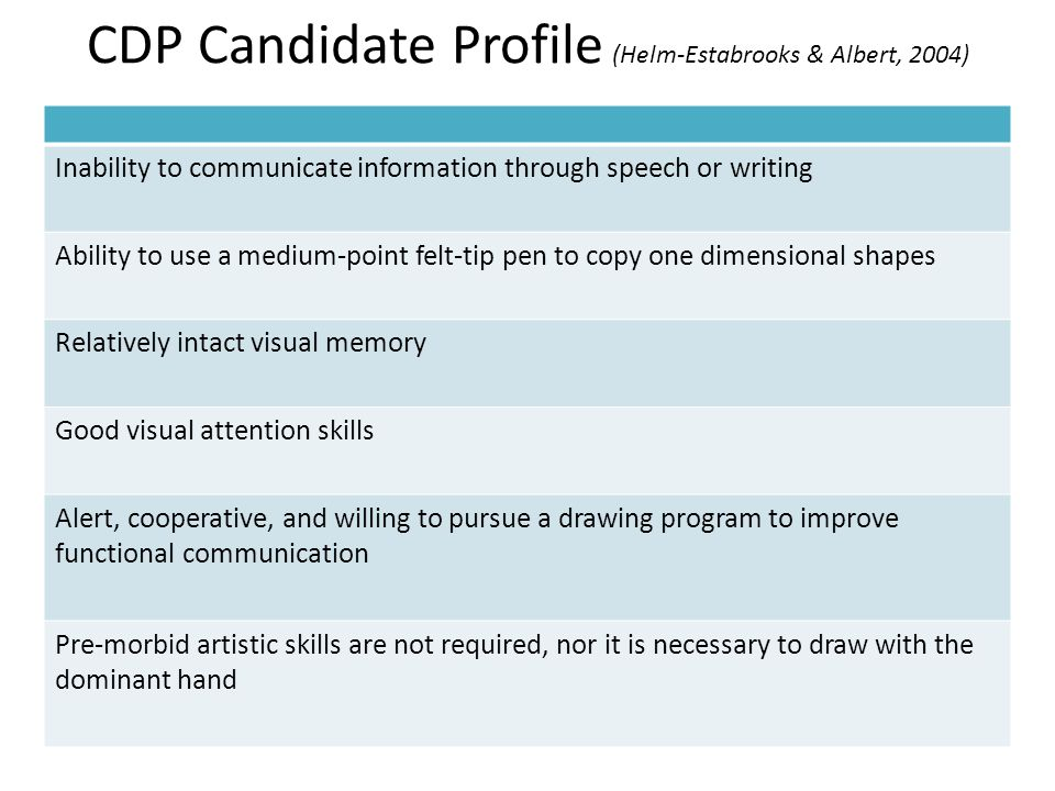 CDP Candidate Profile (Helm-Estabrooks & Albert, 2004) Inability to communicate information through speech or writing Ability to use a medium-point fe