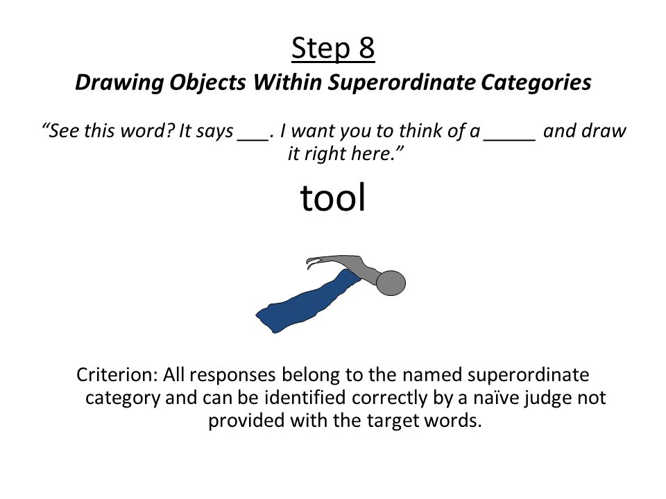 """Step 8 Drawing Objects Within Superordinate Categories """"See this word? It says ___. I want you to think of a _____ and draw it right here."""" tool Crite"""
