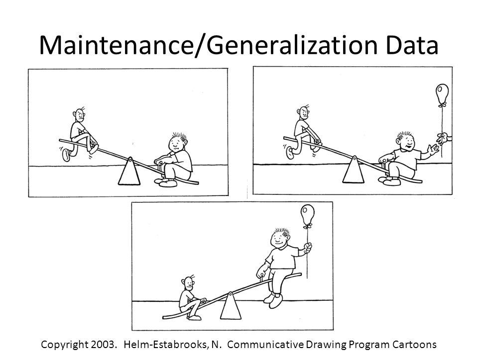 Maintenance/Generalization Data Copyright 2003. Helm-Estabrooks, N. Communicative Drawing Program Cartoons