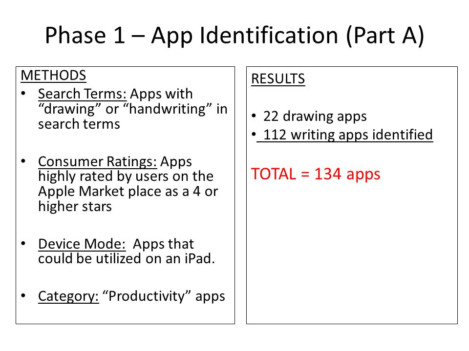 """Phase 1 – App Identification (Part A) METHODS Search Terms: Apps with """"drawing"""" or """"handwriting"""" in search terms Consumer Ratings: Apps highly rated b"""