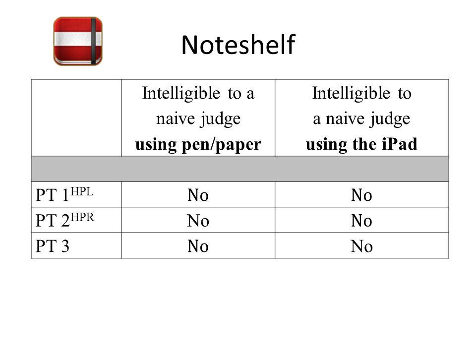 Noteshelf Intelligible to a naive judge using pen/paper Intelligible to a naive judge using the iPad PT 1 HPL No PT 2 HPR No PT 3 No