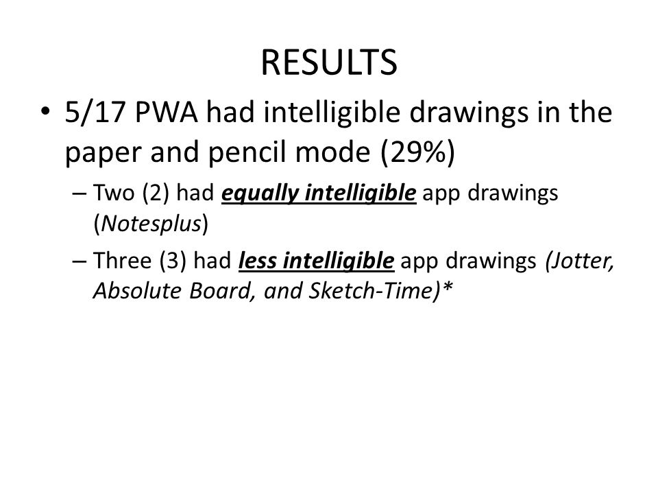 RESULTS 5/17 PWA had intelligible drawings in the paper and pencil mode (29%) – Two (2) had equally intelligible app drawings (Notesplus) – Three (3)