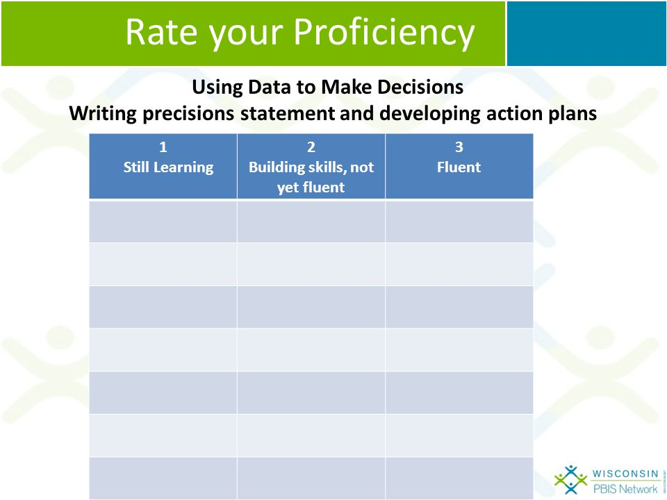 Rate your Proficiency 1 Still Learning 2 Building skills, not yet fluent 3 Fluent Using Data to Make Decisions Writing precisions statement and developing action plans