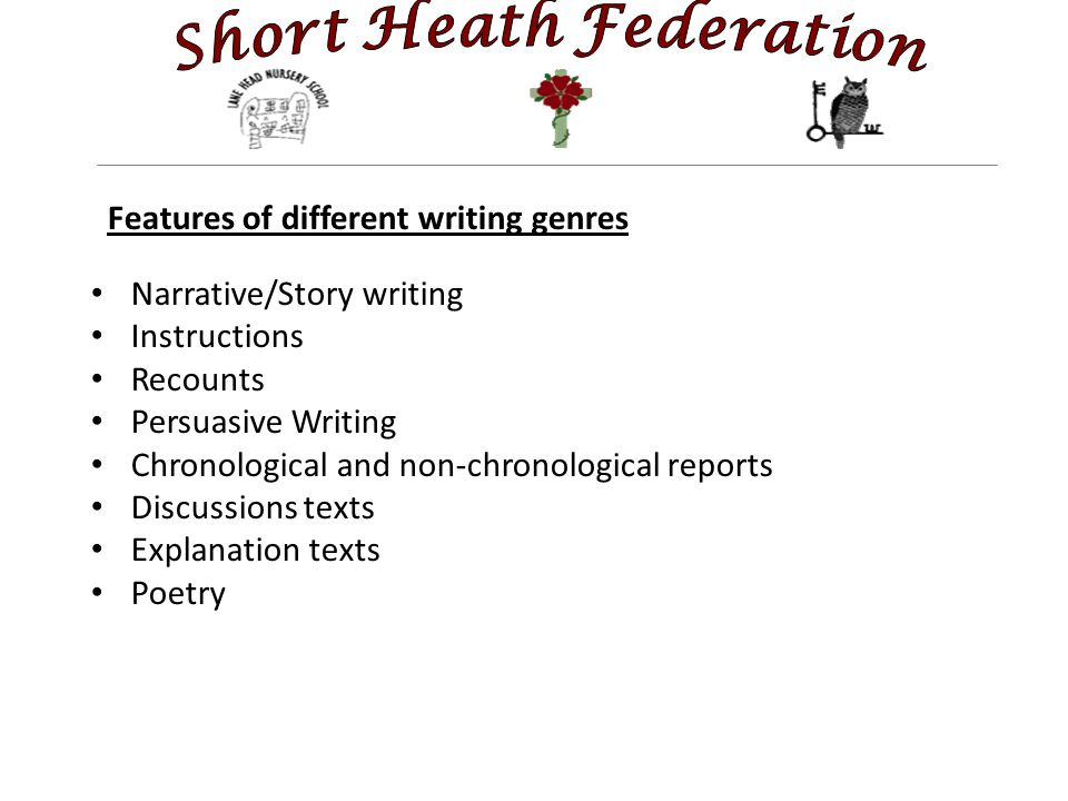Features of different writing genres Narrative/Story writing Instructions Recounts Persuasive Writing Chronological and non-chronological reports Discussions texts Explanation texts Poetry