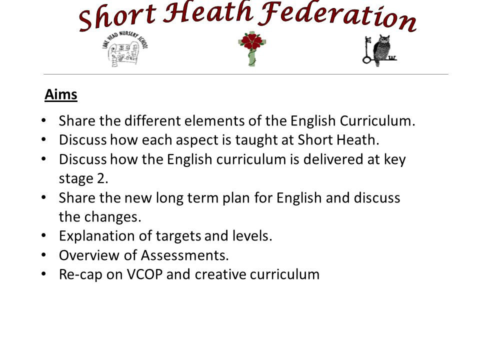 Share the different elements of the English Curriculum. Discuss how each aspect is taught at Short Heath. Discuss how the English curriculum is delive