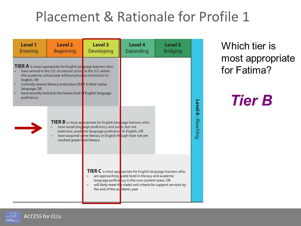 ACCESS for ELLs Placement & Rationale for Profile 1 Which tier is most appropriate for Fatima.
