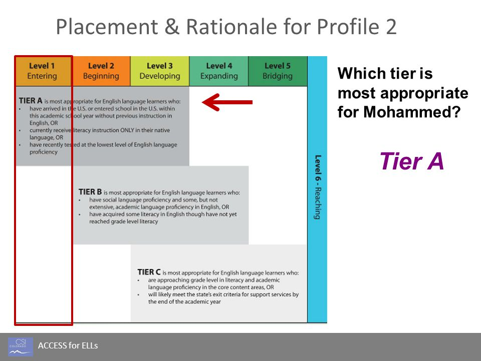 ACCESS for ELLs Placement & Rationale for Profile 2 Which tier is most appropriate for Mohammed.