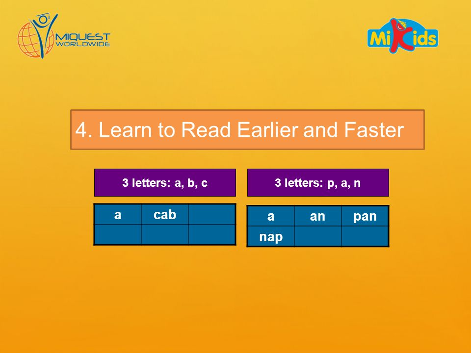4. Learn to Read Earlier and Faster 3 letters: a, b, c3 letters: p, a, n acab aanpan nap