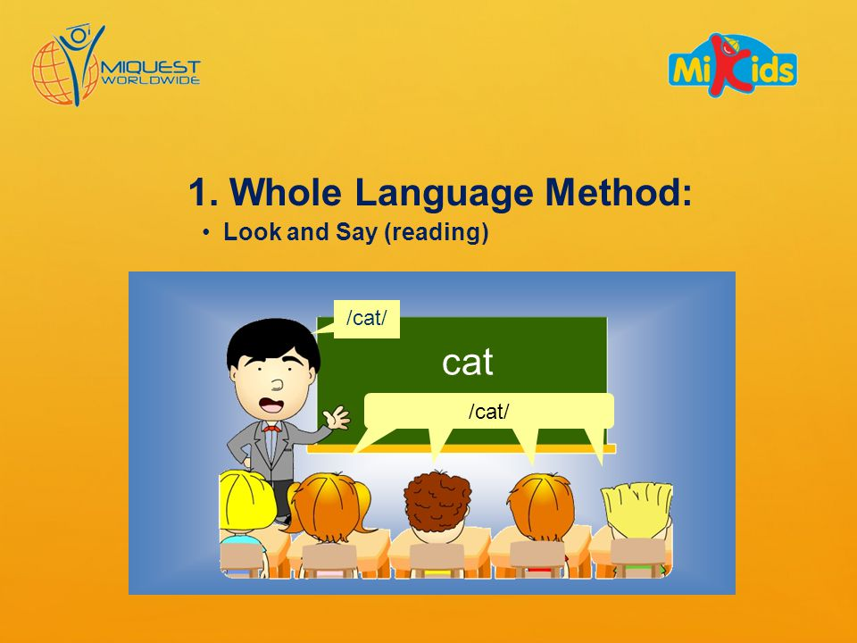 Look and Say (reading) /cat/ cat 1. Whole Language Method: