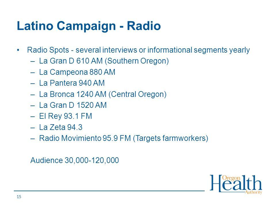 Latino Campaign - Radio Radio Spots - several interviews or informational segments yearly –La Gran D 610 AM (Southern Oregon) –La Campeona 880 AM –La