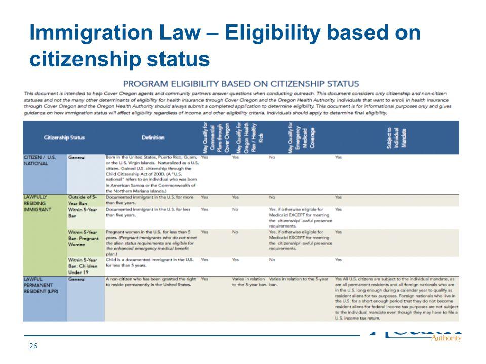 26 Immigration Law – Eligibility based on citizenship status