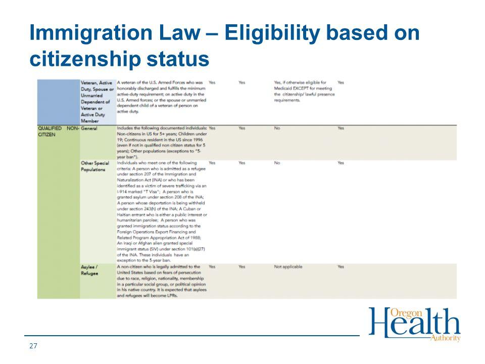 27 Immigration Law – Eligibility based on citizenship status