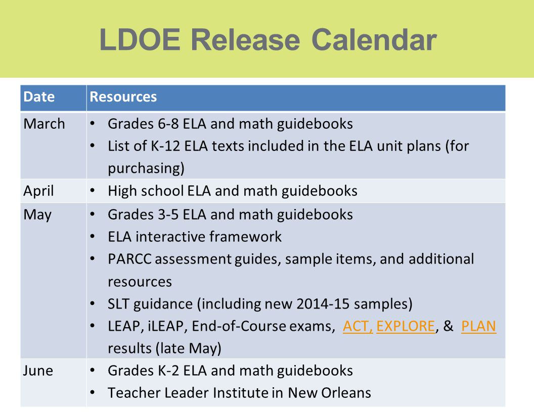 DateResources March Grades 6-8 ELA and math guidebooks List of K-12 ELA texts included in the ELA unit plans (for purchasing) April High school ELA an