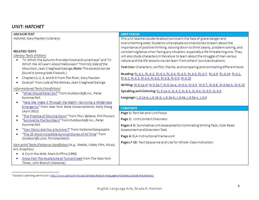 UNIT: HATCHET 1 Excerpt is pending permission: http://www.parcconline.org/samples/english-language-artsliteracy/grade-6-elaliteracyht p://www.parcconl