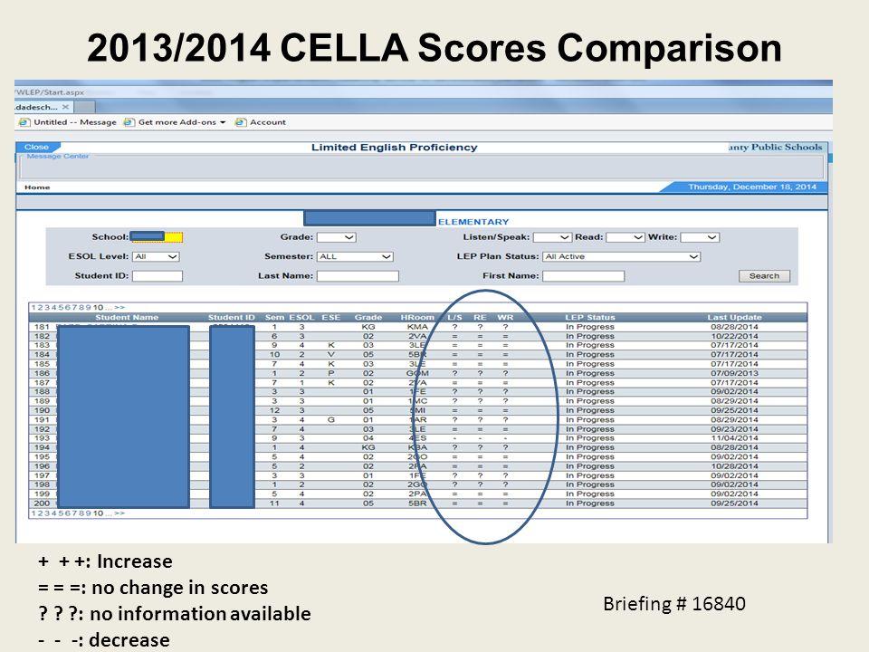 2013/2014 CELLA Scores Comparison + + +: Increase = = =: no change in scores ? ? ?: no information available - - -: decrease Briefing # 16840