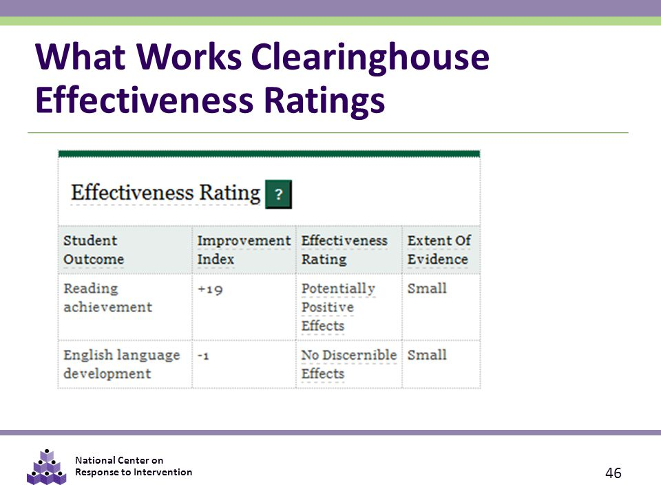 National Center on Response to Intervention What Works Clearinghouse Effectiveness Ratings 46